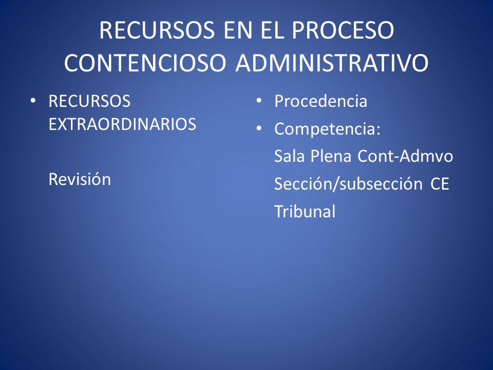 RECURSOS EN EL PROCESO CONTENCIOSO ADMINISTRATIVO RECURSOS EXTRAORDINARIOS Revisión Procedencia Competencia: Sala Plena Cont-Admvo Sección/subsección
