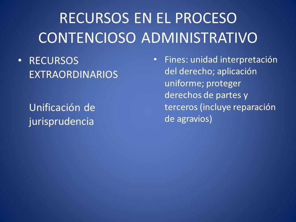 RECURSOS EN EL PROCESO CONTENCIOSO ADMINISTRATIVO RECURSOS EXTRAORDINARIOS Unificación de jurisprudencia Fines: unidad interpretación del derecho; apl