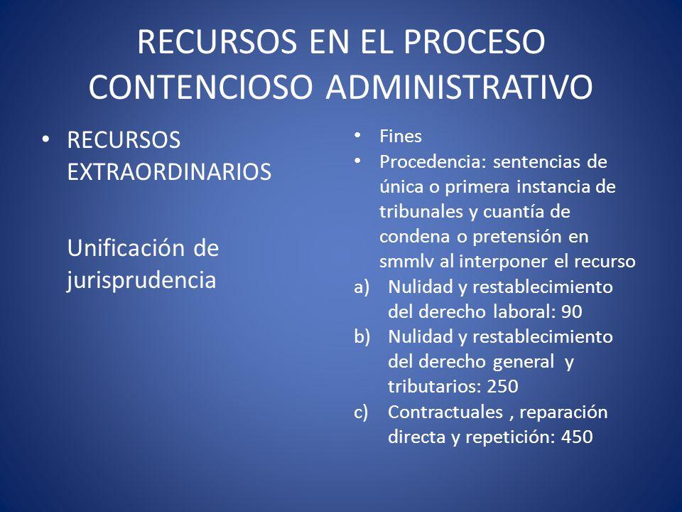 RECURSOS EN EL PROCESO CONTENCIOSO ADMINISTRATIVO RECURSOS EXTRAORDINARIOS Unificación de jurisprudencia Fines Procedencia: sentencias de única o prim