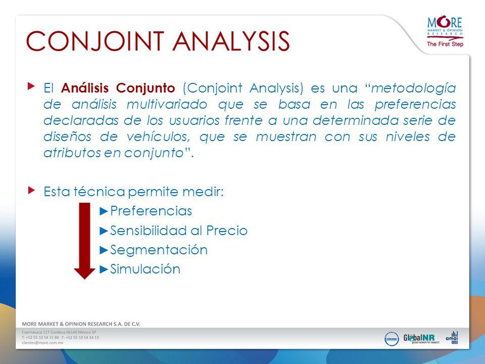 CONJOINT ANALYSIS El Análisis Conjunto (Conjoint Analysis) es una metodología de análisis multivariado que se basa en las preferencias declaradas de l