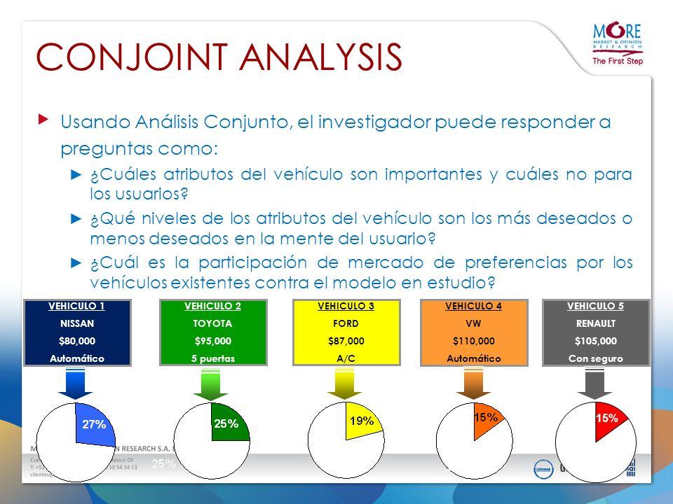 CONJOINT ANALYSIS Usando Análisis Conjunto, el investigador puede responder a preguntas como: ¿Cuáles atributos del vehículo son importantes y cuáles