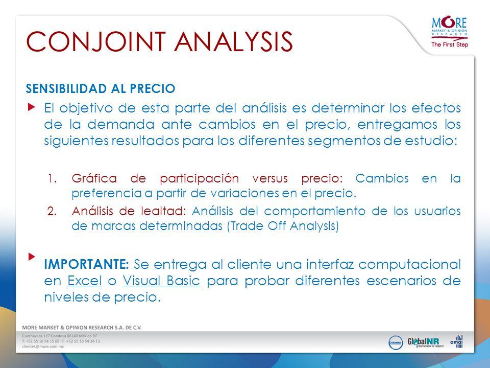 CONJOINT ANALYSIS SENSIBILIDAD AL PRECIO El objetivo de esta parte del análisis es determinar los efectos de la demanda ante cambios en el precio, ent