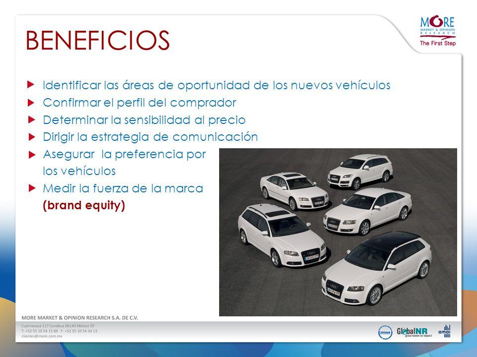 BENEFICIOS Identificar las áreas de oportunidad de los nuevos vehículos Confirmar el perfil del comprador Determinar la sensibilidad al precio Dirigir