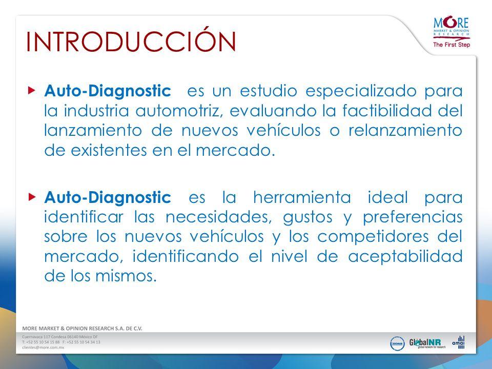 INTRODUCCIÓN Auto-Diagnostic es un estudio especializado para la industria automotriz, evaluando la factibilidad del lanzamiento de nuevos vehículos o