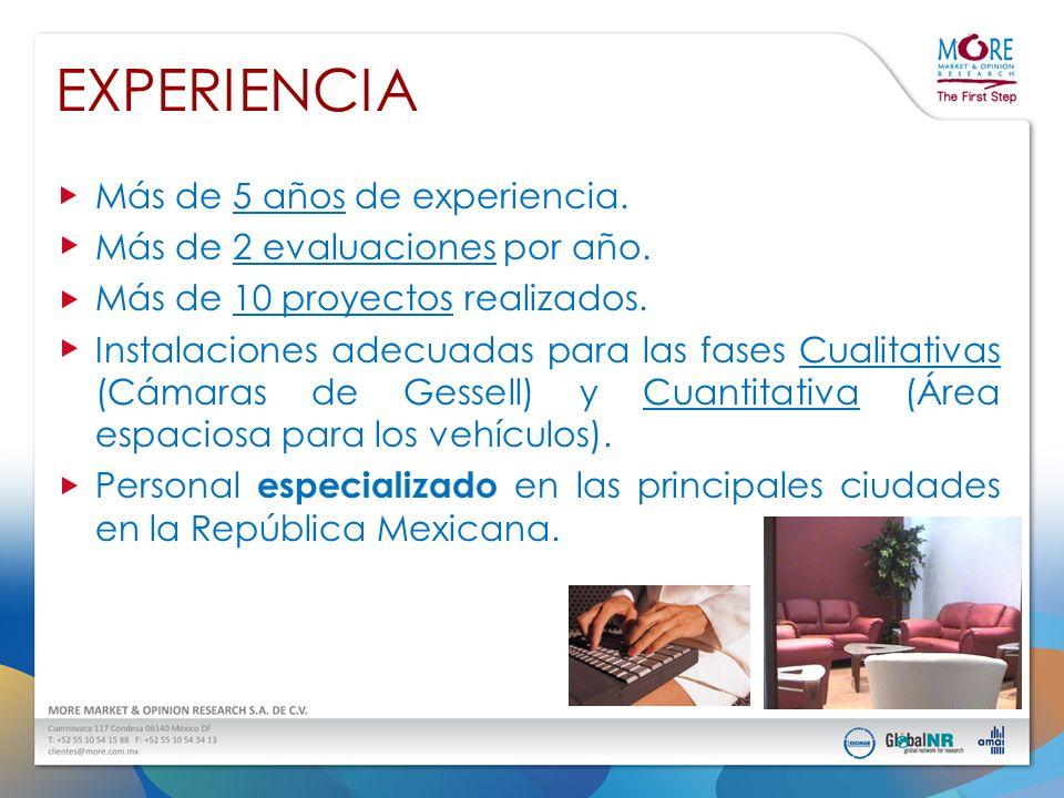 EXPERIENCIA Más de 5 años de experiencia. Más de 2 evaluaciones por año. Más de 10 proyectos realizados. Instalaciones adecuadas para las fases Cualit