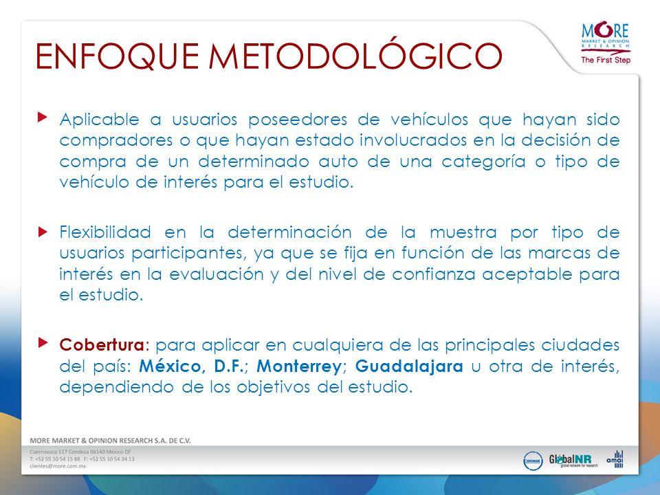 ENFOQUE METODOLÓGICO Aplicable a usuarios poseedores de vehículos que hayan sido compradores o que hayan estado involucrados en la decisión de compra