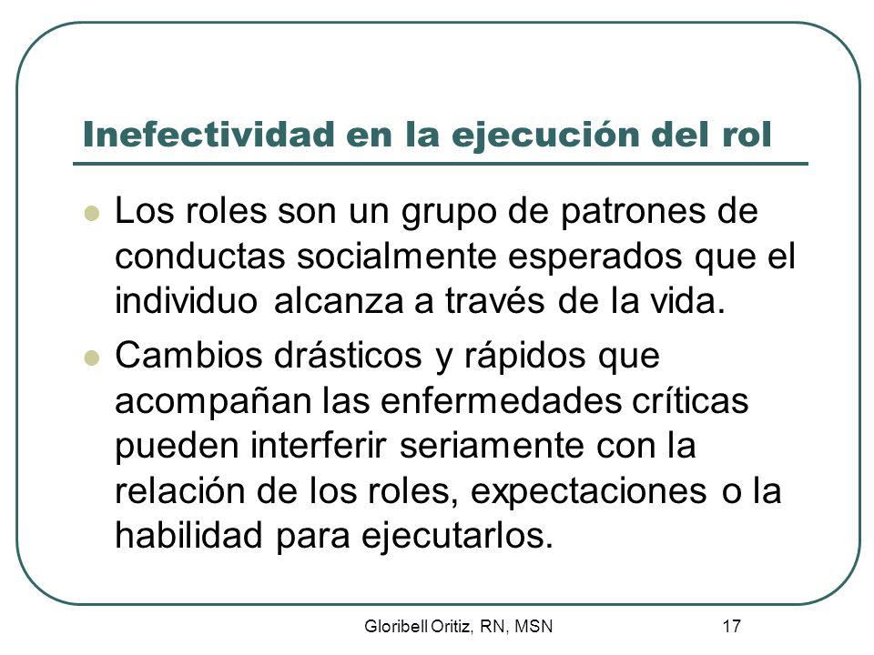 Gloribell Oritiz, RN, MSN 17 Inefectividad en la ejecución del rol Los roles son un grupo de patrones de conductas socialmente esperados que el individuo alcanza a través de la vida.