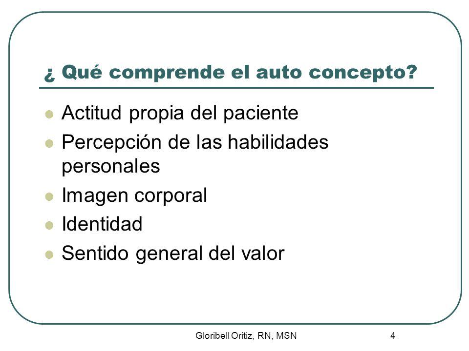 Gloribell Oritiz, RN, MSN 5 Subcomponentes del auto-concepto humano Autoestima Imagen corporal Ejecución de roles Identidad personal