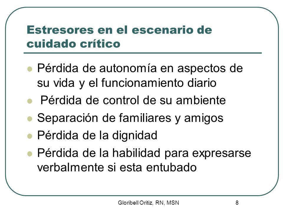Gloribell Oritiz, RN, MSN 9 Factores que afectan la respuesta del paciente a estresores Depende de la percepción que tenga el paciente de la intensidad del estresor Duración del estresor Efecto acumulativo de estresores simultáneos