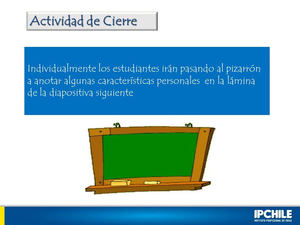Individualmente los estudiantes irán pasando al pizarrón a anotar algunas características personales en la lámina de la diapositiva siguiente Activida