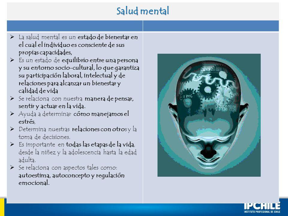 Salud mental La salud mental es un estado de bienestar en el cual el individuo es consciente de sus propias capacidades, Es un estado de equilibrio en