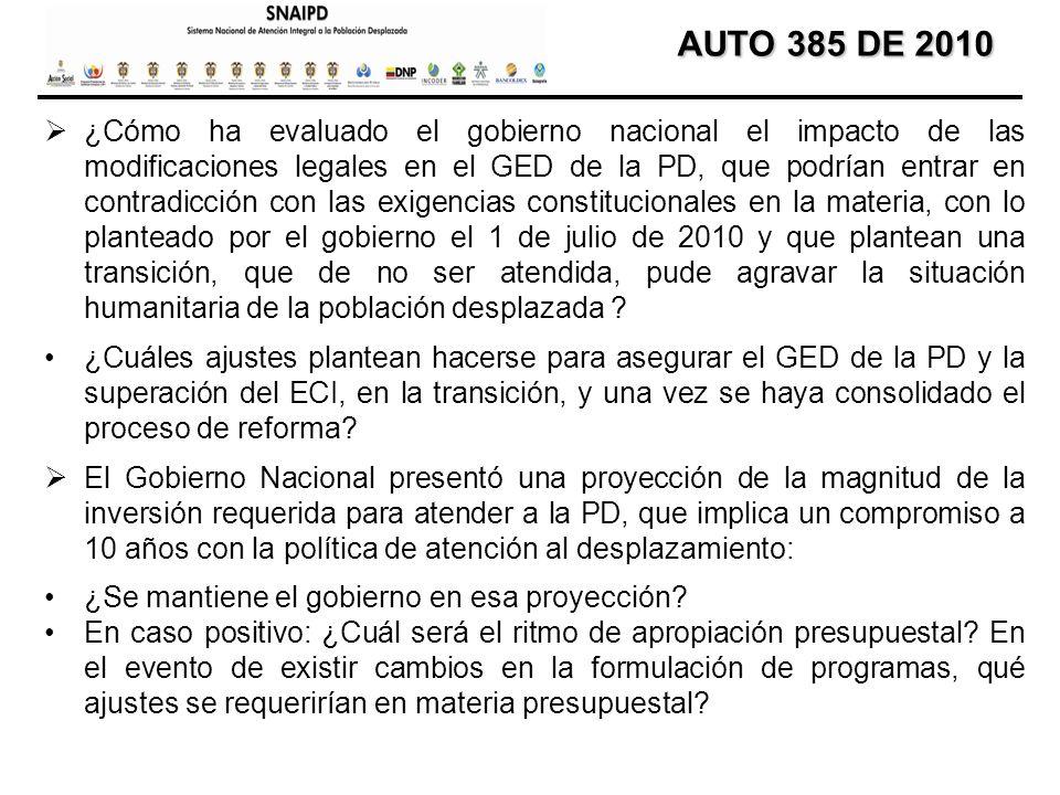 AUTO 385 DE 2010 AUTO 385 DE 2010 En el evento de modificar la proyección de inversiones requeridas, ¿Qué alternativas está pensando el gobierno implementar para garantizar el GED de la PD y para avanzar en la superación del ECI.