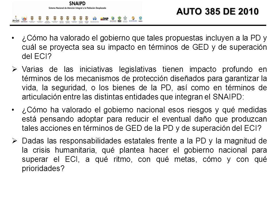 AUTO 385 DE 2010 AUTO 385 DE 2010 ¿Cómo ha valorado el gobierno que tales propuestas incluyen a la PD y cuál se proyecta sea su impacto en términos de