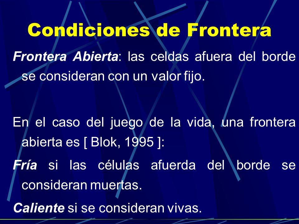 Condiciones de Frontera Frontera Abierta: las celdas afuera del borde se consideran con un valor fijo. En el caso del juego de la vida, una frontera a