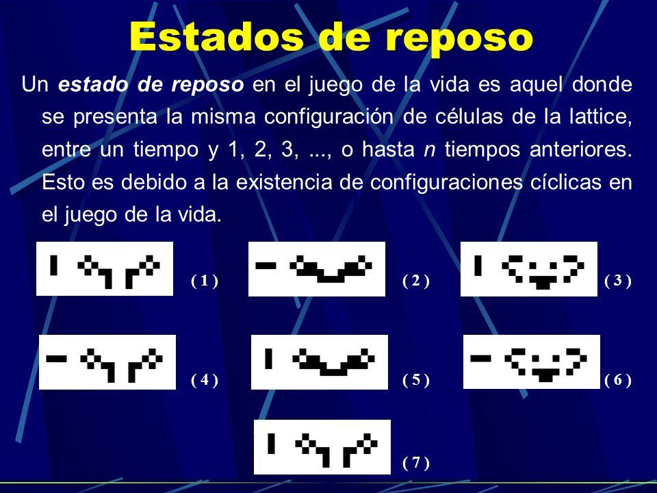 Estados de reposo Un estado de reposo en el juego de la vida es aquel donde se presenta la misma configuración de células de la lattice, entre un tiem