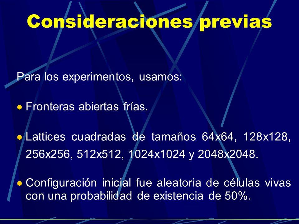Consideraciones previas Para los experimentos, usamos: Fronteras abiertas frías. Lattices cuadradas de tamaños 64x64, 128x128, 256x256, 512x512, 1024x