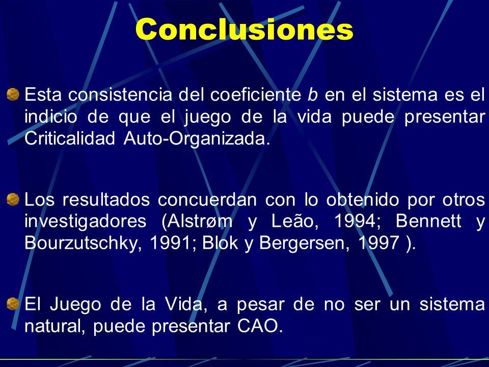 Conclusiones Esta consistencia del coeficiente b en el sistema es el indicio de que el juego de la vida puede presentar Criticalidad Auto-Organizada.