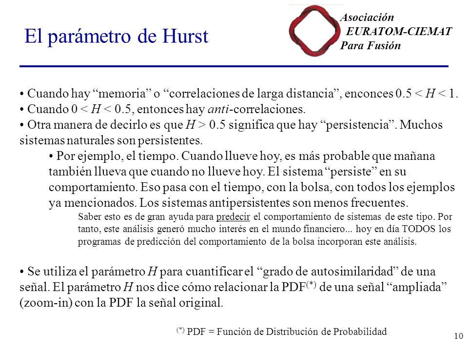 Asociación EURATOM-CIEMAT Para Fusión 10 El parámetro de Hurst Cuando hay memoria o correlaciones de larga distancia, enconces 0.5 < H < 1.