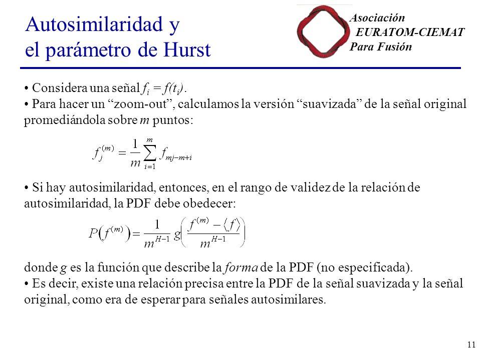 Asociación EURATOM-CIEMAT Para Fusión 11 Autosimilaridad y el parámetro de Hurst Considera una señal f i = f(t i ).