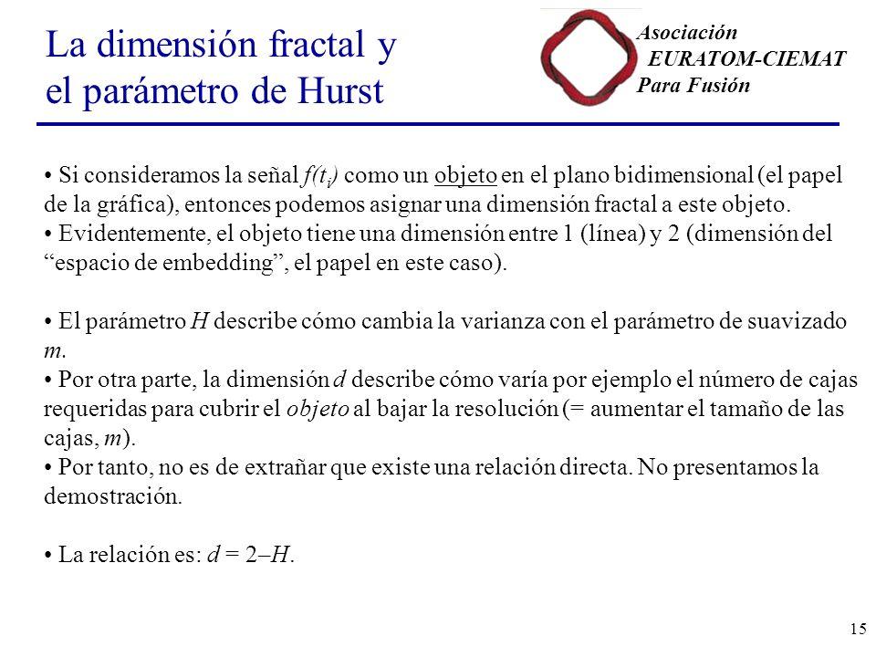 Asociación EURATOM-CIEMAT Para Fusión 15 La dimensión fractal y el parámetro de Hurst Si consideramos la señal f(t i ) como un objeto en el plano bidimensional (el papel de la gráfica), entonces podemos asignar una dimensión fractal a este objeto.