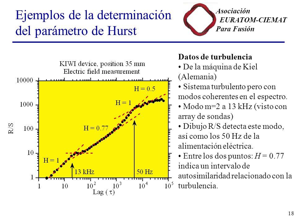 Asociación EURATOM-CIEMAT Para Fusión 18 Ejemplos de la determinación del parámetro de Hurst Datos de turbulencia De la máquina de Kiel (Alemania) Sistema turbulento pero con modos coherentes en el espectro.