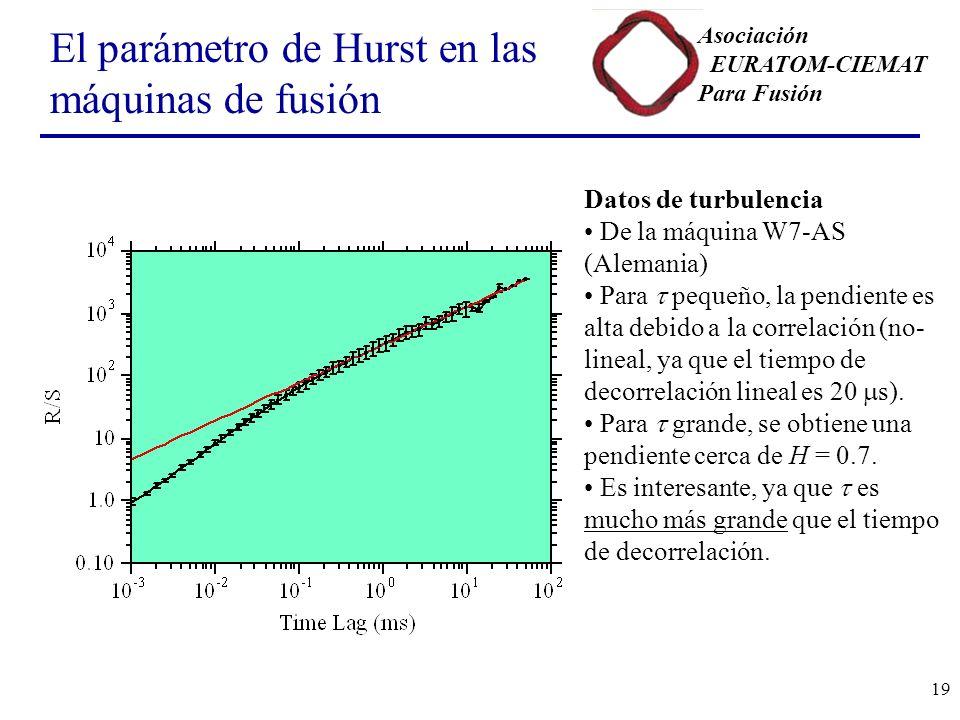 Asociación EURATOM-CIEMAT Para Fusión 19 El parámetro de Hurst en las máquinas de fusión Datos de turbulencia De la máquina W7-AS (Alemania) Para pequeño, la pendiente es alta debido a la correlación (no- lineal, ya que el tiempo de decorrelación lineal es 20 s).