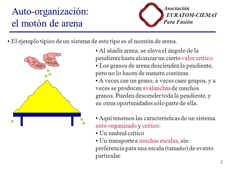 Asociación EURATOM-CIEMAT Para Fusión 2 Auto-organización: el motón de arena El ejemplo típico de un sistema de este tipo es el montón de arena.