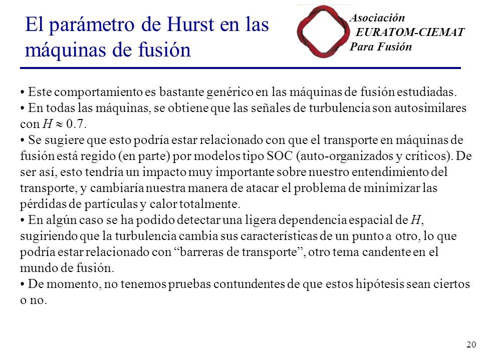 Asociación EURATOM-CIEMAT Para Fusión 20 El parámetro de Hurst en las máquinas de fusión Este comportamiento es bastante genérico en las máquinas de fusión estudiadas.