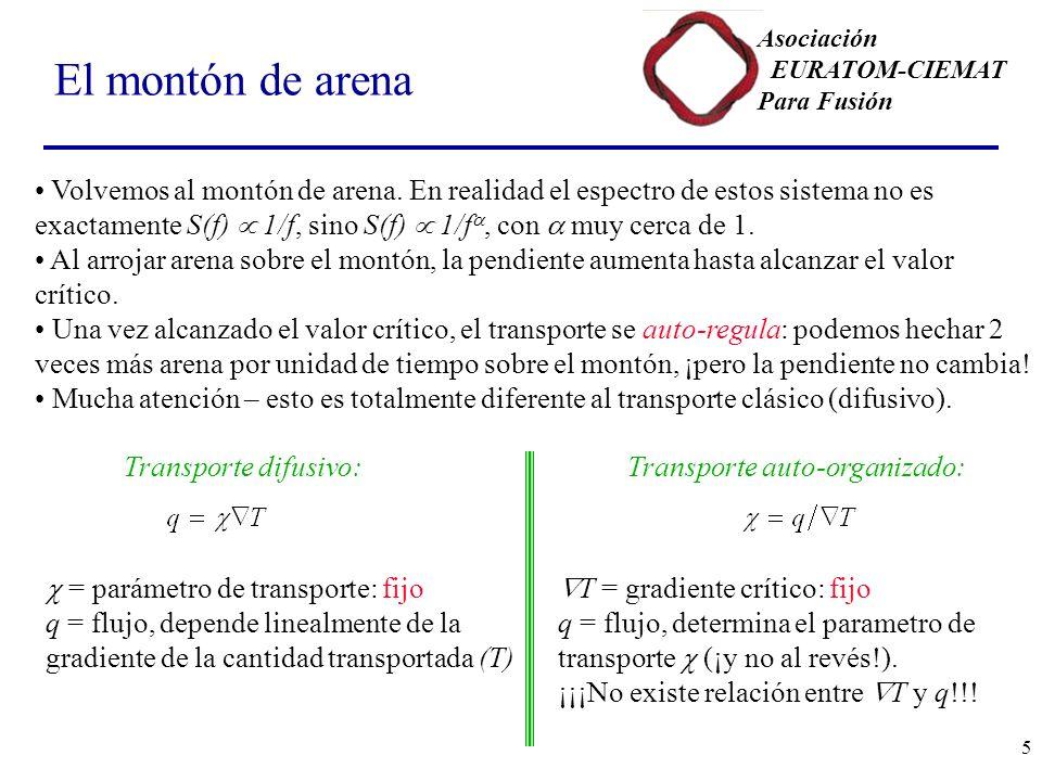 Asociación EURATOM-CIEMAT Para Fusión 5 El montón de arena Volvemos al montón de arena.