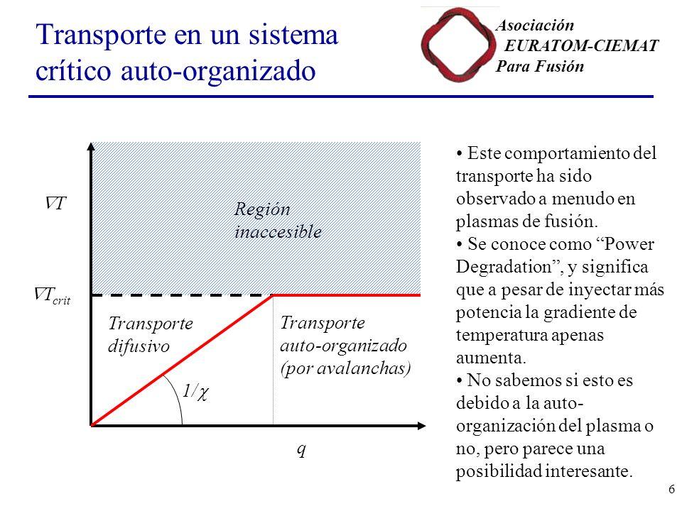 Asociación EURATOM-CIEMAT Para Fusión 6 Transporte en un sistema crítico auto-organizado T q T crit Región inaccesible Transporte difusivo Transporte auto-organizado (por avalanchas) 1/ Este comportamiento del transporte ha sido observado a menudo en plasmas de fusión.