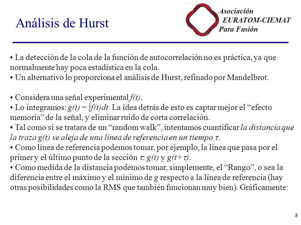 Asociación EURATOM-CIEMAT Para Fusión 8 Análisis de Hurst La detección de la cola de la función de autocorrelación no es práctica, ya que normalmente hay poca estadística en la cola.