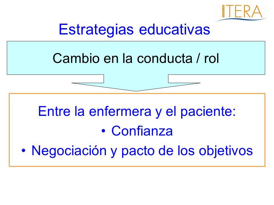 Estrategias educativas Cambio en la conducta / rol Entre la enfermera y el paciente: Confianza Negociación y pacto de los objetivos