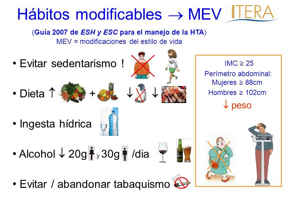 IMC 25 Perímetro abdominal: Mujeres 88cm Hombres 102cm peso Hábitos modificables MEV (Guía 2007 de ESH y ESC para el manejo de la HTA) MEV = modificac