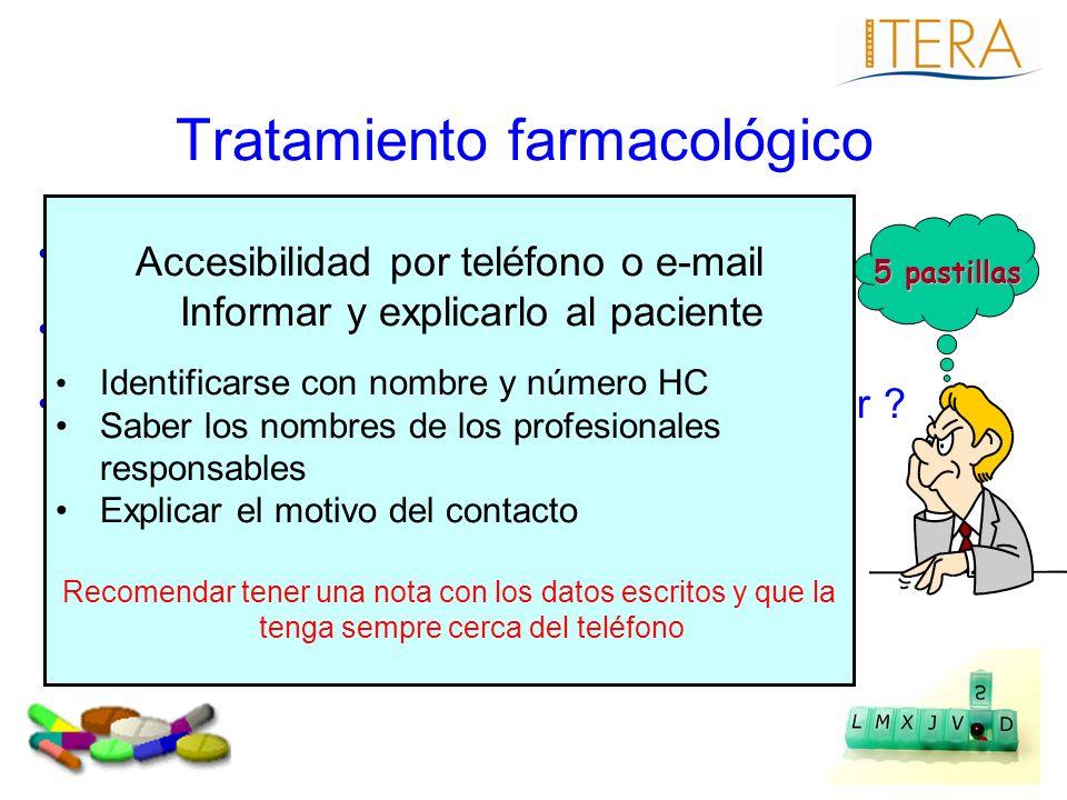 Tratamiento farmacológico Explicar: para siempre x condición crónica Controlar: eficacia / efectos adversos Informar: efectos secundarios qué hacer ?