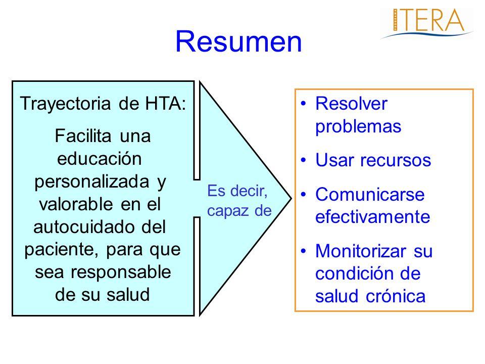 Resumen Trayectoria de HTA: Facilita una educación personalizada y valorable en el autocuidado del paciente, para que sea responsable de su salud Es d