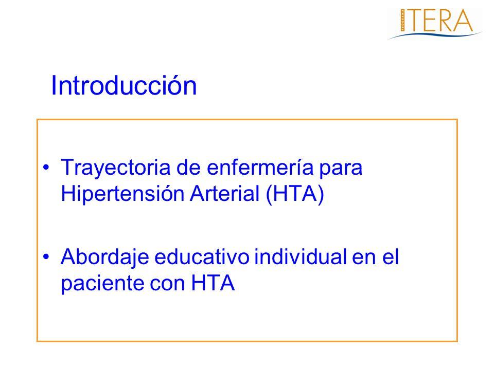 Introducción Trayectoria de enfermería para Hipertensión Arterial (HTA) Abordaje educativo individual en el paciente con HTA