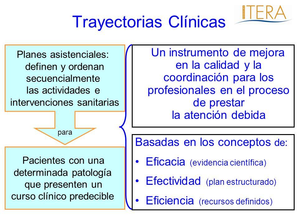 Planes asistenciales: definen y ordenan secuencialmente las actividades e intervenciones sanitarias Pacientes con una determinada patología que presen