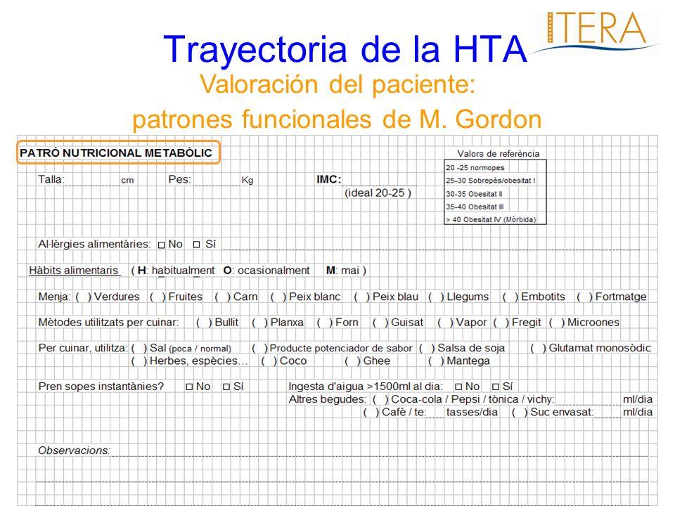 Valoración del paciente: patrones funcionales de M. Gordon Trayectoria de la HTA