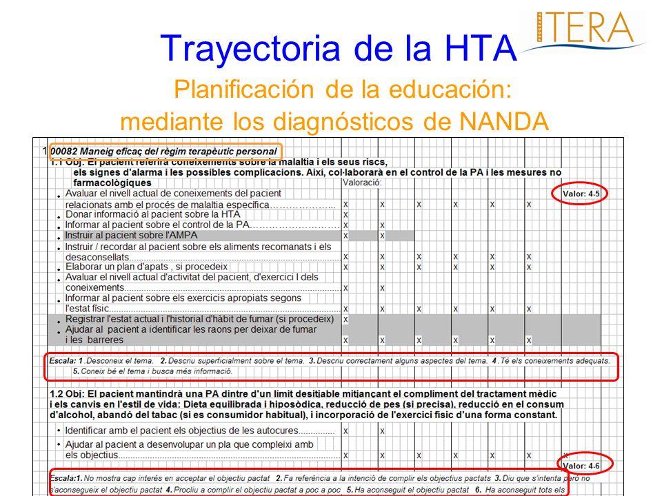 Planificación de la educación: mediante los diagnósticos de NANDA Trayectoria de la HTA