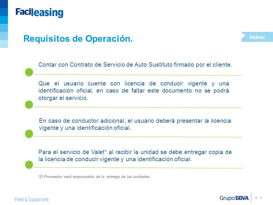 4 4 Requisitos de Operación. Contar con Contrato de Servicio de Auto Sustituto firmado por el cliente. Que el usuario cuente con licencia de conducir