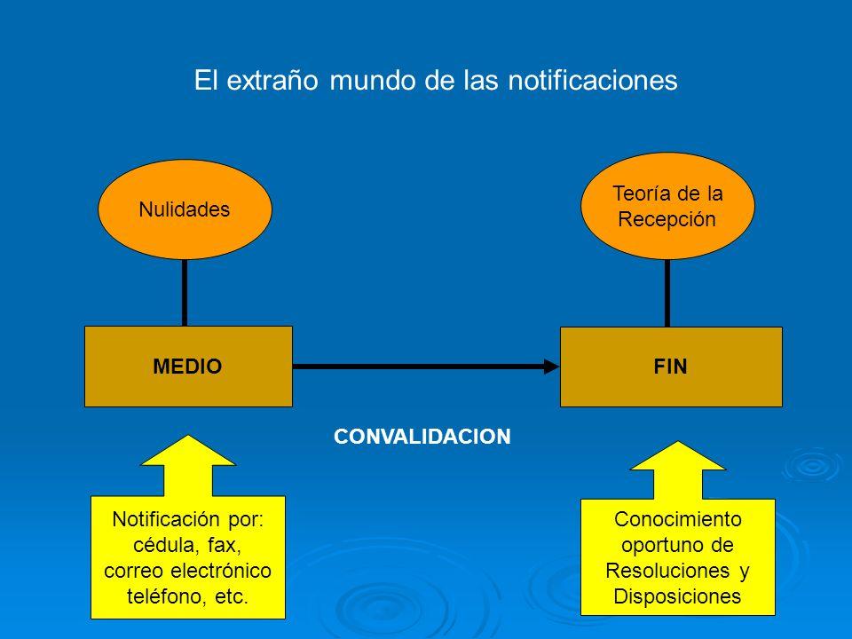 MEDIO FIN El extraño mundo de las notificaciones Nulidades Notificación por: cédula, fax, correo electrónico teléfono, etc. Conocimiento oportuno de R