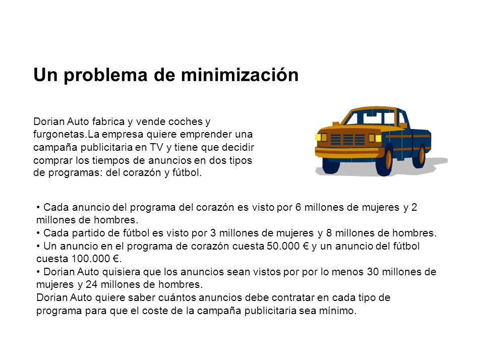 Un problema de minimización Dorian Auto fabrica y vende coches y furgonetas.La empresa quiere emprender una campaña publicitaria en TV y tiene que decidir comprar los tiempos de anuncios en dos tipos de programas: del corazón y fútbol.