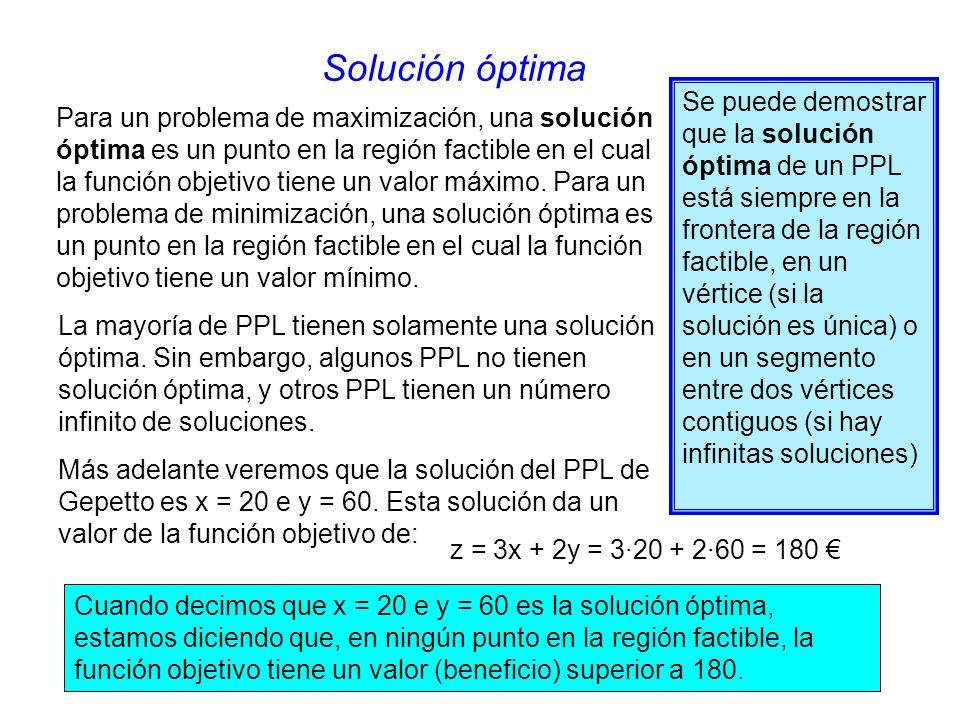 Solución óptima La mayoría de PPL tienen solamente una solución óptima.