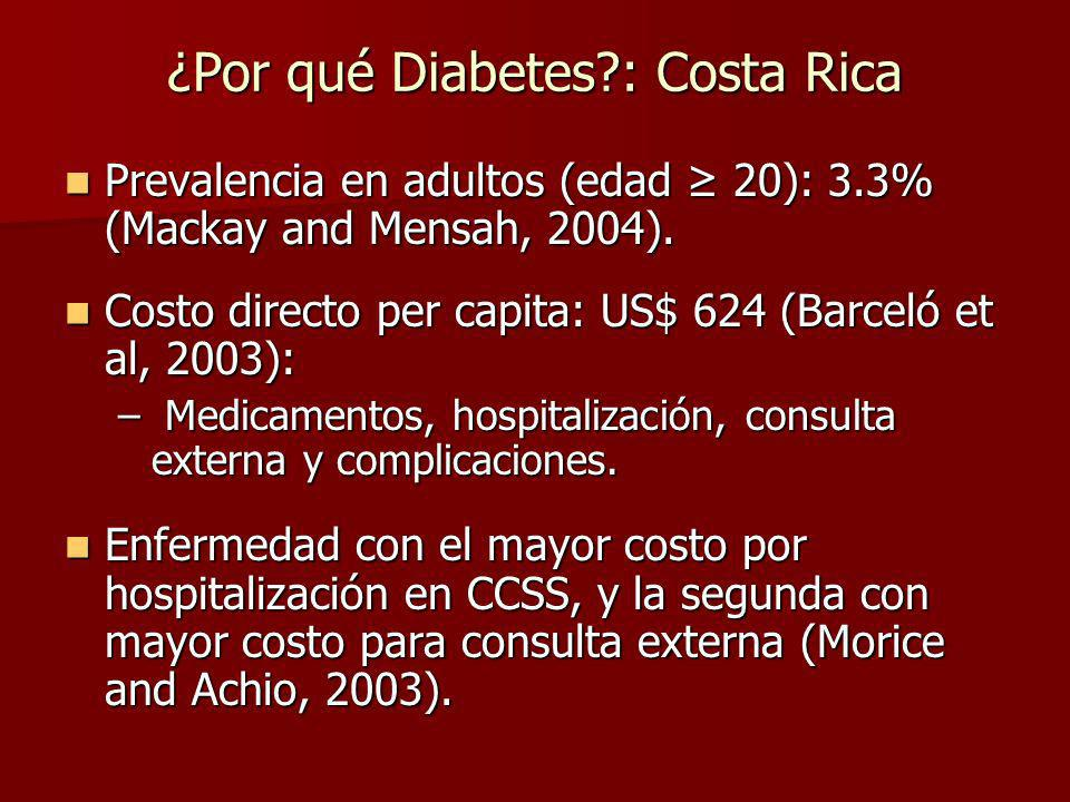 ¿Por qué Diabetes?: Costa Rica Prevalencia en adultos (edad 20): 3.3% (Mackay and Mensah, 2004). Prevalencia en adultos (edad 20): 3.3% (Mackay and Me