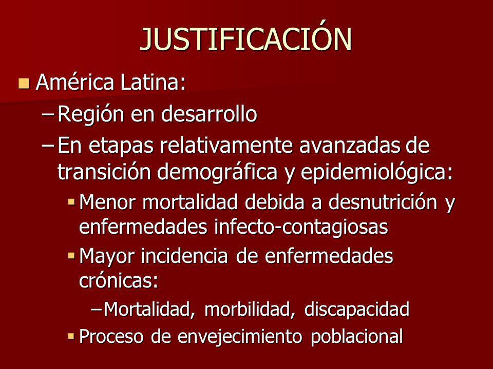 JUSTIFICACIÓN DIABETES MELITUS: DIABETES MELITUS: –Una de las enfermedades crónicas que mejor caracterizan el nuevo perfil epidemiológico en América Latina