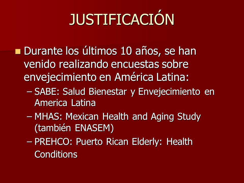 JUSTIFICACIÓN Estas encuestas se han venido utilizando para estudiar el fenómeno de la diabetes entre los adultos mayores latinoamericanos (Andrade, 2005; Palloni & McEniry, 2004; Soldo, Wong & Palloni, 2002) Estas encuestas se han venido utilizando para estudiar el fenómeno de la diabetes entre los adultos mayores latinoamericanos (Andrade, 2005; Palloni & McEniry, 2004; Soldo, Wong & Palloni, 2002) Análisis basados en información auto- reportada Análisis basados en información auto- reportada