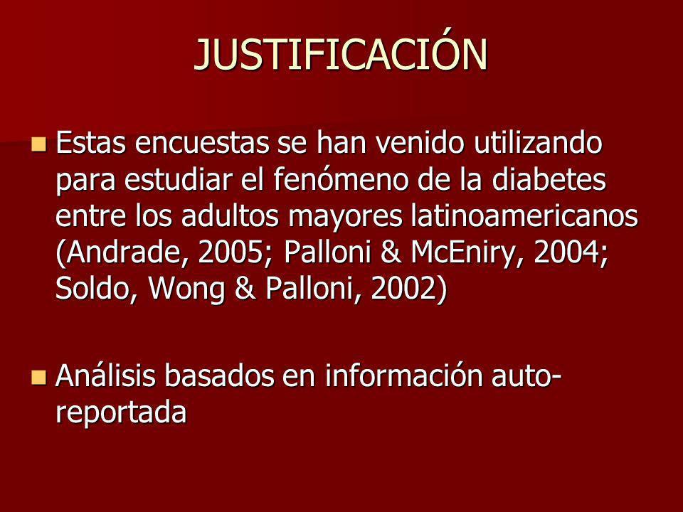 Datos para aplicar el modelo de predicción MHAS: Mexican Health and Aging Study (ENASEM: Encuesta Nacional de Salud y Envejecimiento de México).