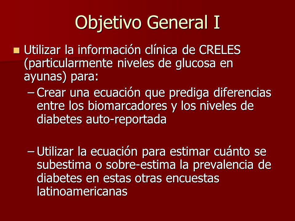 Biomarcadores para definición clínica de diabetes CRELES recopila: CRELES recopila: – Niveles de glucosa sérica en ayunas Diabetes: Glucosa 126 mg/dL Diabetes: Glucosa 126 mg/dL –Niveles de hemoglobina glicosilada Diabetes: HbA1c 6.5% Diabetes: HbA1c 6.5%