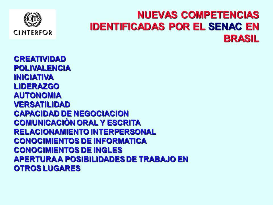 ALGUNAS COMPETENCIAS CLAVE TRABAJAR EN EQUIPO. COLABORAR CON EL EQUIPO INTERACTUAR CON CLIENTES Y PROVEEDORES CAPACIDAD DE ABSTRAER SITUACIONES ESCUCH