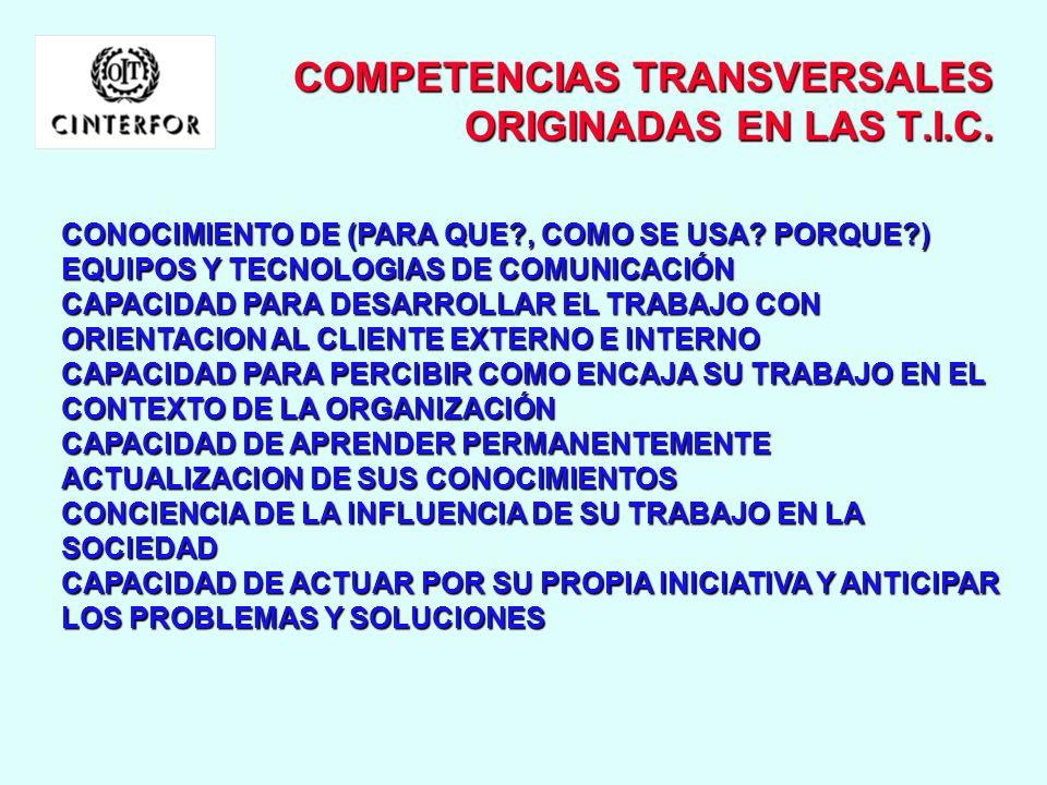 NUEVAS COMPETENCIAS IDENTIFICADAS POR EL SENAC EN BRASIL CREATIVIDADPOLIVALENCIAINICIATIVALIDERAZGOAUTONOMIAVERSATILIDAD CAPACIDAD DE NEGOCIACION COMU
